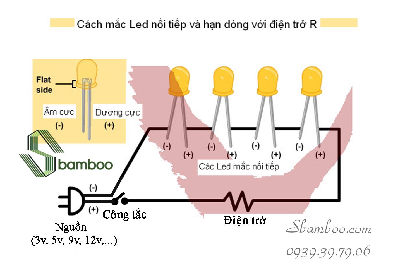 HƯỚNG DẪN ĐẤU NỐI ĐÈN LED TRONG MÔ HÌNH -SBAMBOO COM